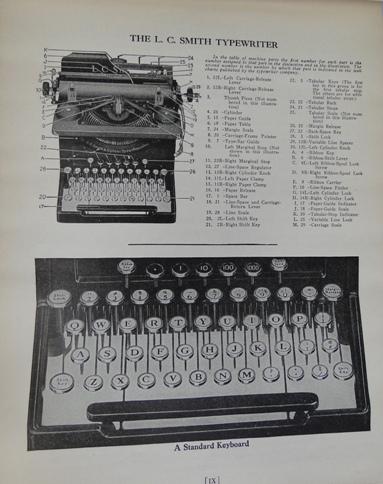 typewriting manual interior 2