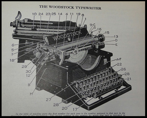 typewriting manual woodstock typewriter